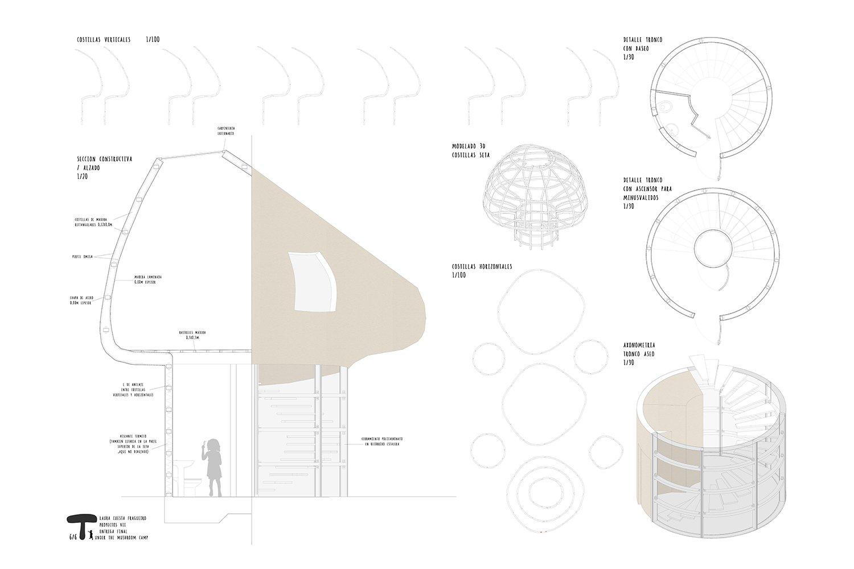 Proyecto under the mushroom camp laura cuesta for Cuanto cuesta adaptar un coche para silla de ruedas